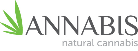 Graphic Banner Annabis Hemp oil skin care, cosmetics, nutrients